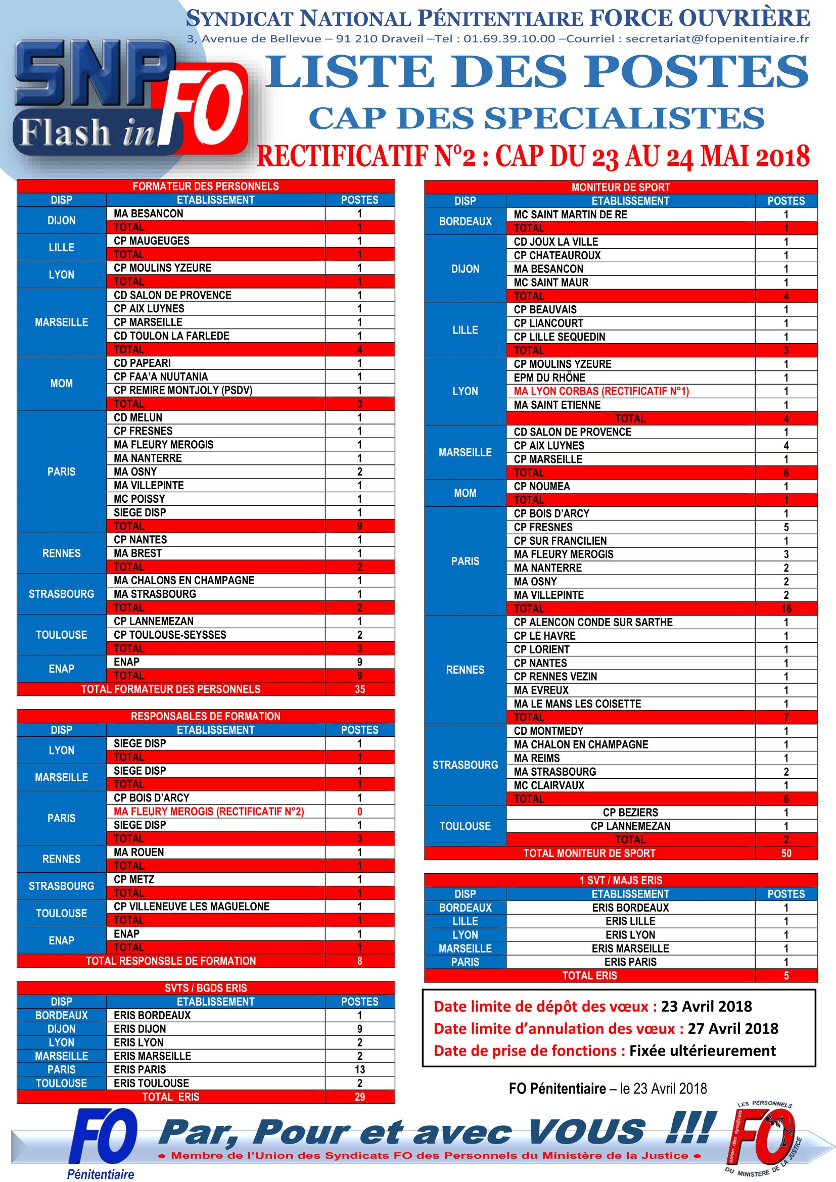 20180423 -Communiqué National - RECTIFICATIF 2 - Postes CAP Spécialistes 23 et 24 Mai 2018-1