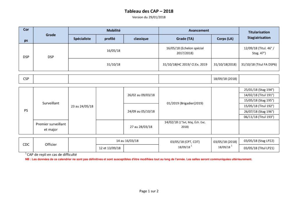 Tableau des CAP 2018-page-001