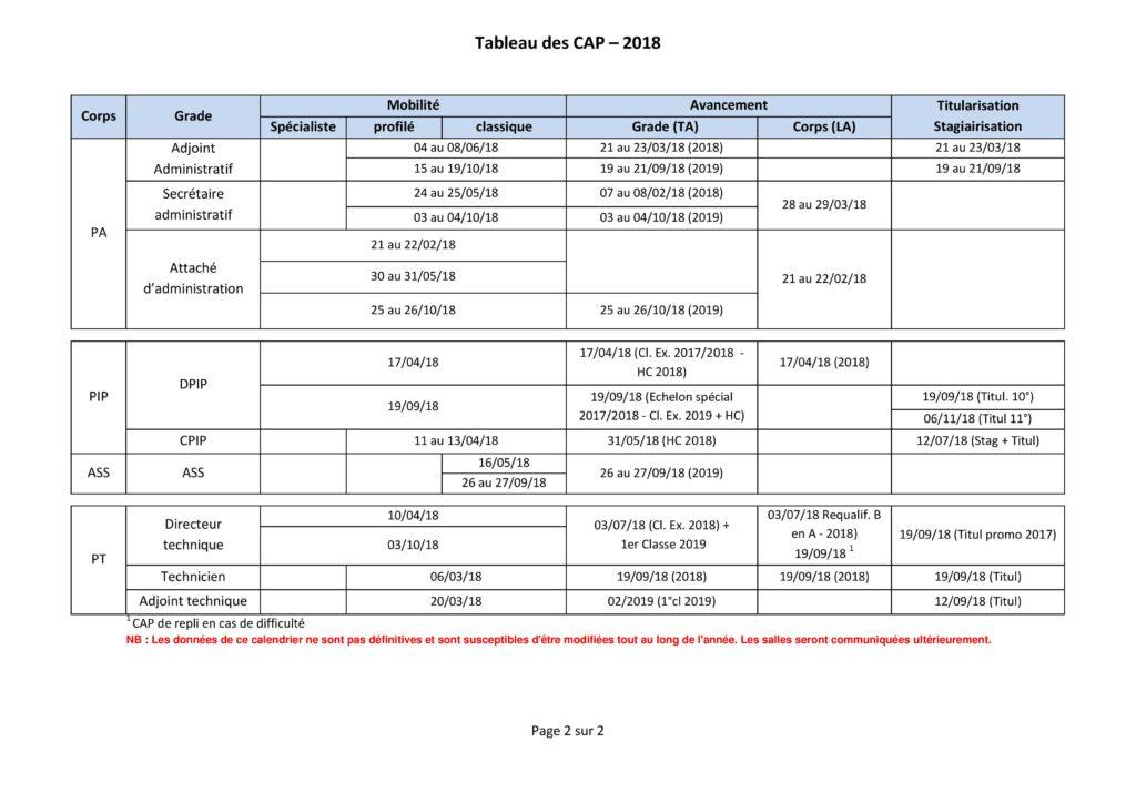 Tableau des CAP 2018-page-002